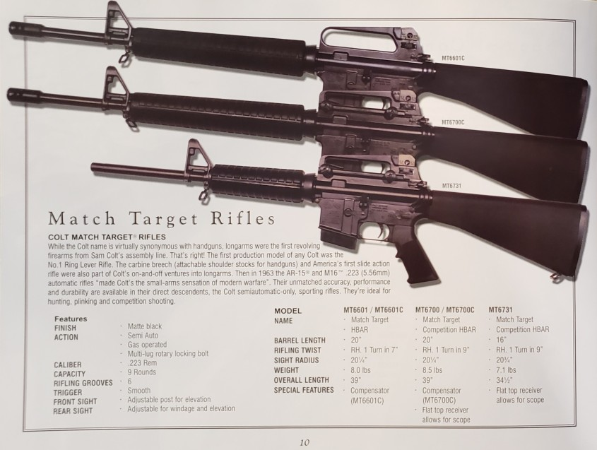 2007 Retail Catalog and Dealer Price Listing – The Colt AR-15 Resource